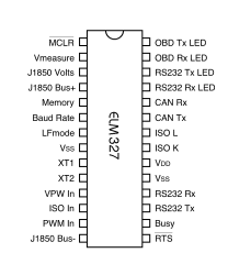 ELM327 v1.3a connection diagram