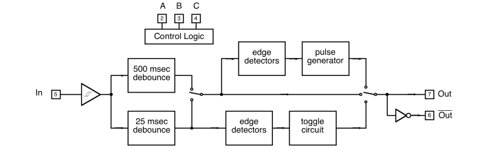 ELM409 block diagram
