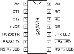 ELM325 J Wiring Diagrams on